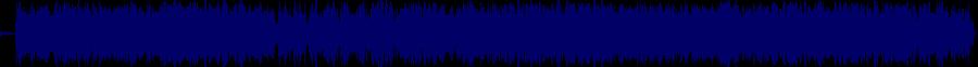 waveform of track #68263