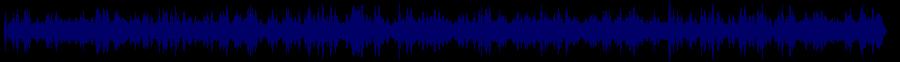 waveform of track #68267