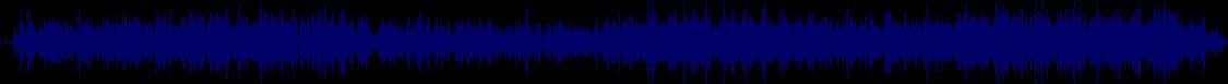 waveform of track #68268