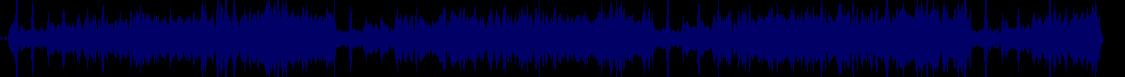 waveform of track #68273