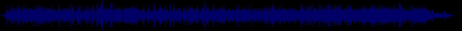 waveform of track #68281