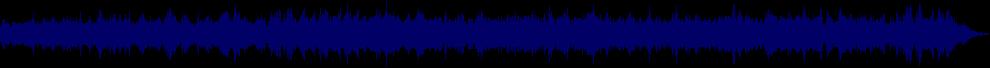 waveform of track #68294