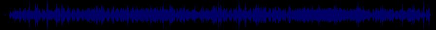 waveform of track #68307
