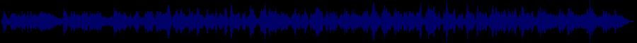 waveform of track #68346
