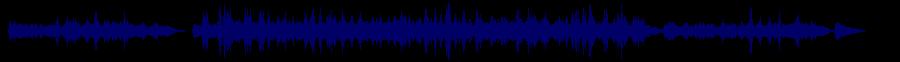 waveform of track #68381