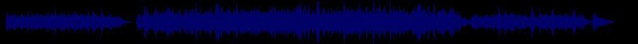 waveform of track #68401