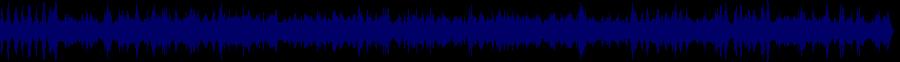 waveform of track #68403