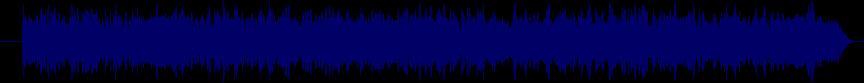waveform of track #68414