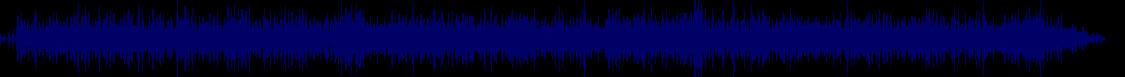 waveform of track #68415