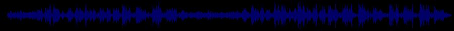 waveform of track #68428