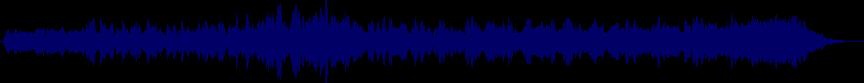 waveform of track #68438