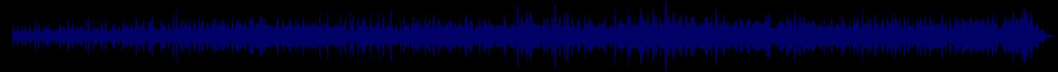 waveform of track #68439