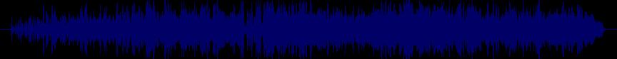 waveform of track #68442