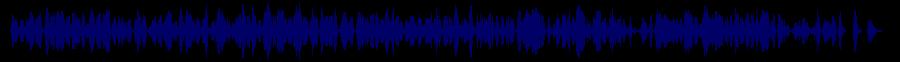 waveform of track #68443