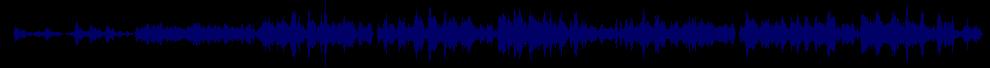waveform of track #68446