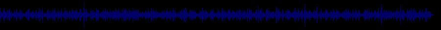 waveform of track #68454