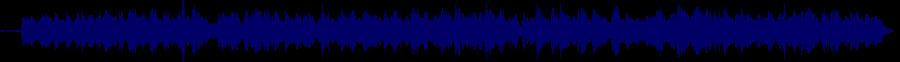 waveform of track #68501