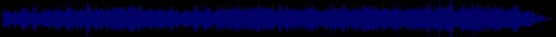 waveform of track #68508