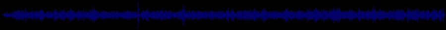 waveform of track #68510