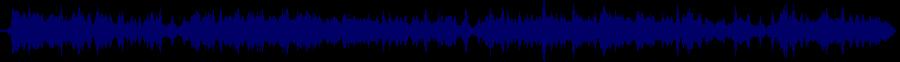 waveform of track #68518