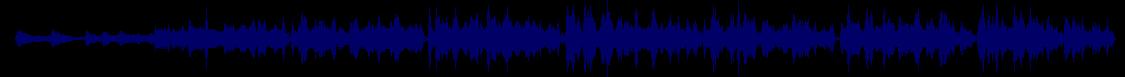 waveform of track #68524