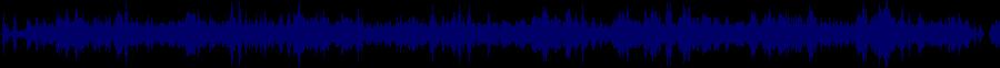 waveform of track #68526