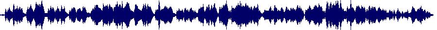 waveform of track #68551