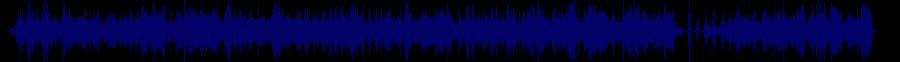 waveform of track #68560