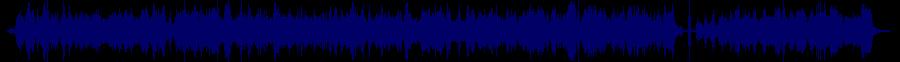 waveform of track #68562