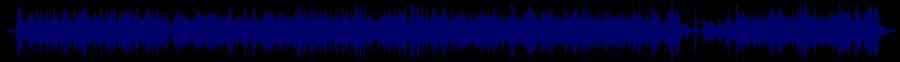 waveform of track #68565