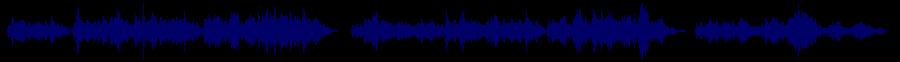 waveform of track #68568