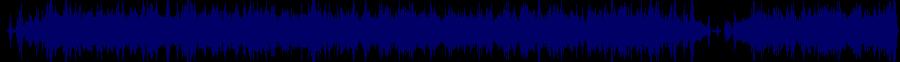 waveform of track #68569