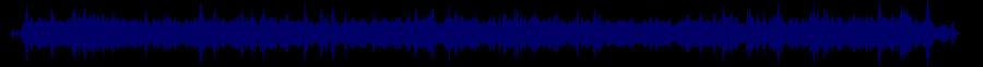 waveform of track #68576