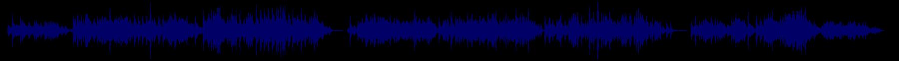 waveform of track #68577