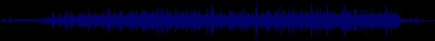 waveform of track #68592