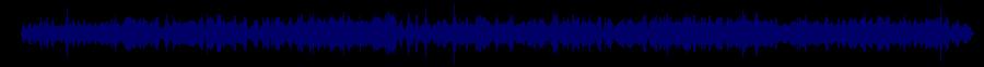 waveform of track #68593