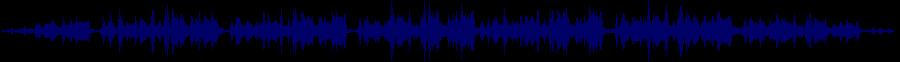 waveform of track #68606