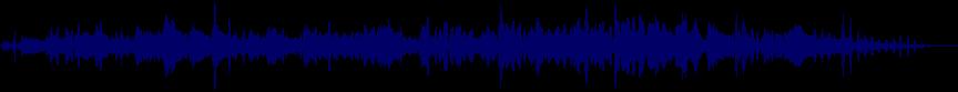 waveform of track #68607