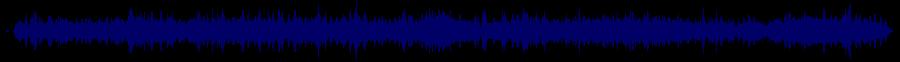 waveform of track #68609