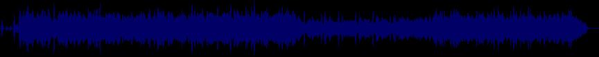waveform of track #68617