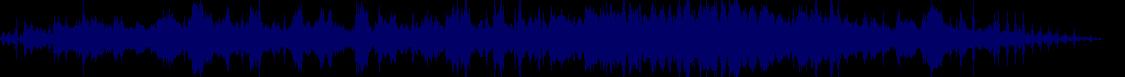 waveform of track #68624