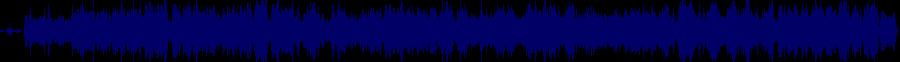 waveform of track #68632