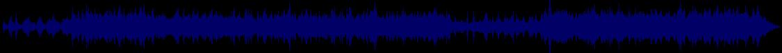 waveform of track #68638