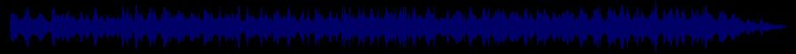 waveform of track #68641