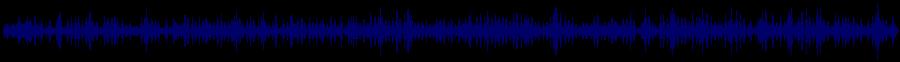 waveform of track #68647