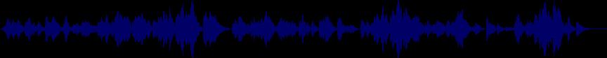 waveform of track #68653