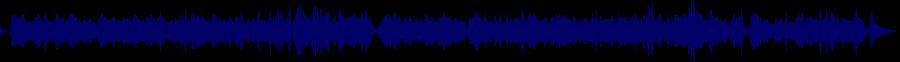 waveform of track #68676