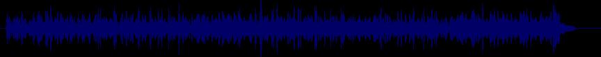 waveform of track #68682