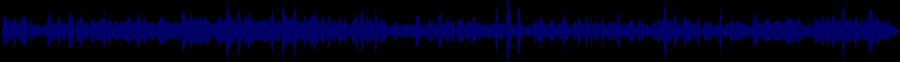 waveform of track #68688