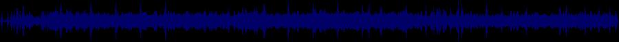 waveform of track #68689